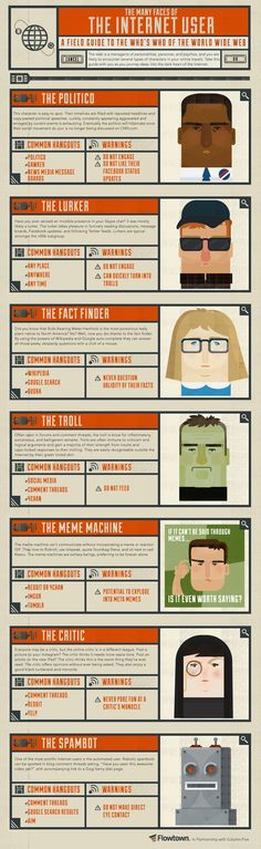 An antrophologic infographic :) The Many Faces of the Internet User