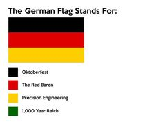 As a German, I can confirm