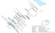 Profile: Voralpen-Express