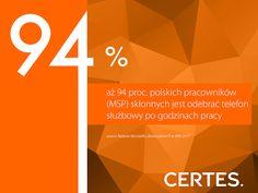 Liczba Dnia - polski pracownik to najlepszy pracownik CERTES – Google+