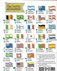 English vocabulary - flags and nationalities, countries, anthem, emblem English Resources, English Tips, English Activities, English Idioms, English Study, Education English, English Fun, English Words, English Lessons