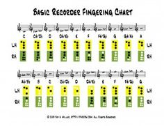 Free recorder fingering chart.  You can go to the site and downoad the free PDF Recorder Fingering Chart.   #music #recorder #homeschool