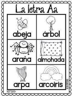 Las Palabras Del Alfabeto {Alphabet portable word wall in Spanish Lessons For Kids, Preschool Spanish, Elementary Spanish, Spanish Activities, Alphabet Activities, Preschool Activities, Advent Activities, Bilingual Kindergarten, Bilingual Classroom