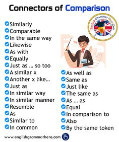 English Conjunctions / Connectors of Comparison List and Example Sentences Similarly My girlfriend was late to the meeting and I similarly was English Sentences, English Phrases, Learn English Words, English Grammar, English English, Essay Writing Skills, English Writing Skills, Writing Words, English Lessons