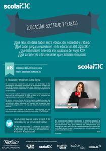 Relación educación, sociedad y trabajo LUZ GARRIDO | Piktochart Infographic Editor
