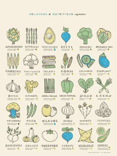 PRE ORDER // Vegetables Kitchen Poster by WarpaintShop on Etsy, $25.00