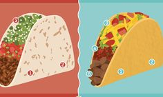The Real Difference Between A Tex-Mex Taco And A Mexican Taco