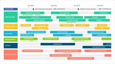 7 best product roadmaps images on pinterest in 2018 visual