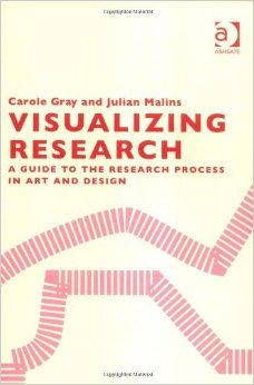 Visualizing research :a guide to the research process in art and design /Carole Gray and Julian Malins..