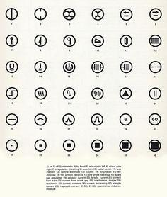 Ulm School of Design (Germany). Sign System for Electro Medical Instruments, by Tomas Maldonado & Gui Bonsiepe. Bauhaus, Max Bill, Otl Aicher, Philosophy Of Science, Sign System, Graph Design, Logo Design, Ui Patterns, Design Theory