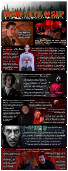 [Original Run] The Strange Entities of Twin Peaks [Infographic]
