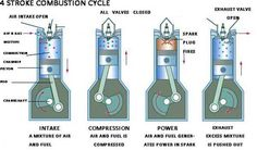 internal-combustion-engine