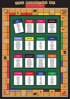 Board Games / Monopoly Wedding Table Plan is a winner!