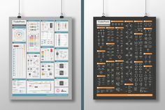 TinkrPostr: Quick Reference of Basic Electronics Concepts Posters | JoseRicafort blog