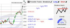 StockConsultant.com - JBLU ($JBLU) Jetblue stock back up with breakout watch above 21.31, possible 2nd leg, analysis charts