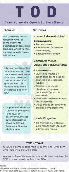 Inclusive Education, Good Traits, Health Psychology, Study Notes, Medical School, Social Work, Stress, Behavior, Quotations