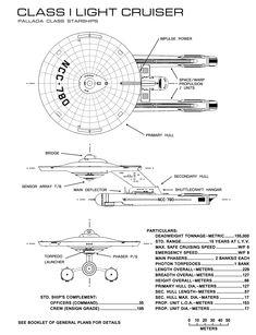 Class I light cruiser by ~thefirstfleet on deviantART