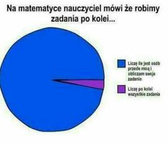 Zawsze to samo. Very Funny Memes, Wtf Funny, Funny Lyrics, Polish Memes, Funny Mems, Quality Memes, Funny Pictures, Reaction Pictures, Bts Memes