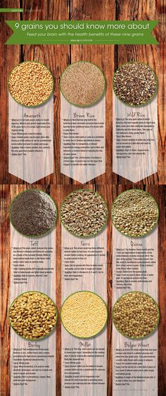 Nutritional value of brown rice per 100g: How many calories in brown rice – 111, How much protein in brown rice – 2.6g, How many carbs in brown rice – 23g