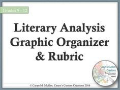 text analysis essays