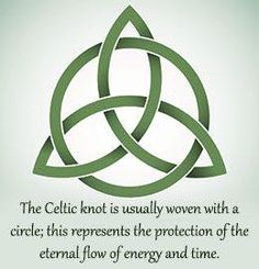 celtic symbols and meanings irish knots ~ knots meaning Celtic Symbols And Meanings, Symbols Of Love, Irish Celtic Symbols, Symbols With Meaning, Welsh Symbols, Celtic Runes, Unique Symbols, Mayan Symbols, Egyptian Symbols