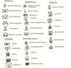 Map symbols cartography icons drawing painting illustration resource culturally diverse city icons for cartography gumiabroncs Choice Image