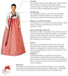 hanbok-pieces