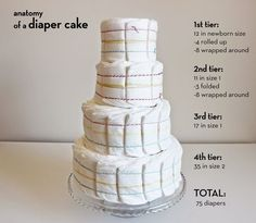 49 Ideas For Baby Shower Gifts Diy Diaper Cake Tutorial Cadeau Baby Shower, Idee Baby Shower, Diaper Shower, Shower Bebe, Baby Shower Diapers, Baby Shower Cakes, Baby Shower Parties, Baby Boy Shower, Baby Showers