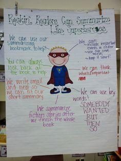 Summarizing Like a Superhero! anchor chart