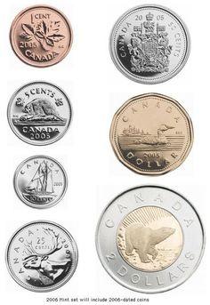 Dollar canadien ($CAD) - Monnaie canadienne