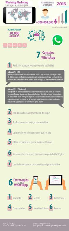7 consejos para realizar Whatsapp Márketing. Algunas cosas que debes conocer. Infografía en español. #CommunityManager