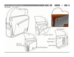 Skooba iPad-Netbook Messenger Bag by Bryan Hammer at Coroflot.com