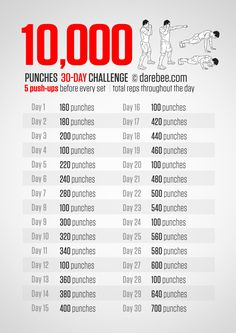 Each day consists of a total number of reps. You split the total into manageable sets but there is a twist - before every set you have to do 5 push-ups. It doesn't matter how many sets you split the total into if you break and rest, it counts as a...