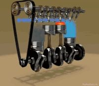 Discover & share this Mechanical GIF with everyone you know. GIPHY is how you search, share, discover, and create GIFs. Motor Engine, Jet Engine, Mechanical Design, Mechanical Engineering, Automotive Engineering, Engine Repair, Combustion Engine, Cars And Motorcycles, Romanticism Art