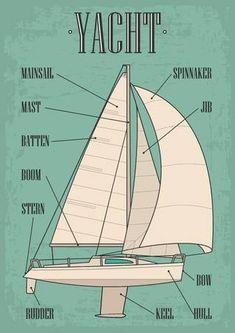 Illustration of Sailing yacht. Vector drawn flat illustration for yacht club vector art, clipart and stock vectors. Boat Illustration, Medical Illustration, Art Illustrations, Sailing Tattoo, Sailing Logo, Sailing Ships, Sailing Gear, Sailing Dinghy, Sailing Outfit