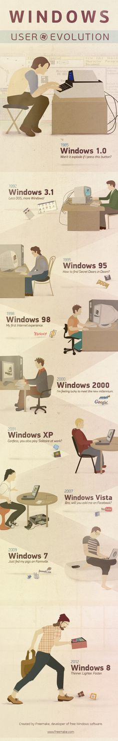 Windows-user-evolution-infographic