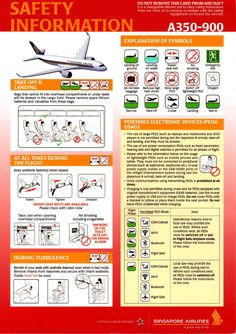 Safety instruction card CONSIGNE de SECURITE LUFTHANSA airbus A380-800 germany