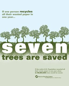 Idea: Lets get few others to do this simple thing - which will save lots of trees. If one person recycles all their wasted paper in 1 year, 7 trees are saved. #Sustainability #Poster