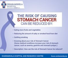 How can the risk of Stomach Cancer be reduced?