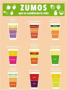 9 zumos caseros según nuestras necesidades. ¡Encuentra el tuyo!