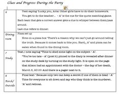 3. Clues and Progress During the Party