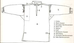 A Woodsrunner's Diary: Shirt/Frock Pattern. A good pattern to start with for a wool anorak.or any kind of simple over-shirt. Frock Patterns, Clothing Patterns, Sewing Patterns, Men's Clothing, Camping Clothing, Shirt Patterns, Camisa Medieval, Mountain Man Clothing, Mens Shirt Pattern