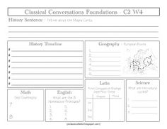Homeschooling with a Classical Twist: Cycle 2, Week 4 {Review Sheets}