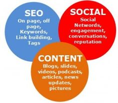 Derbyshire Business: Top Ten Tips for SEO