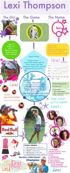 Golf phenom Lexi Thompson #infographic