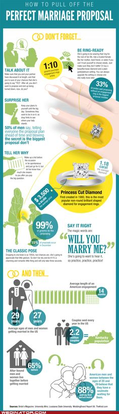 GUYS!! how to do the perfect marriage proposal!!