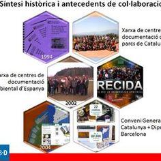 A les 14es Jornades Catalanes de Documentació (març 2016) una comunicació important: EXPERIÈNCIA DE COL.LABORACIÓ ENTRE CENTRES DE DOCUMENTACIÓ AMBIENTAL de Lina Gomila, Montserrat Grabolosa i Josep Melero  http://parcsnaturals.gencat.cat/ca/detalls/Noticia/20160303PonenciaJCID  Temps era temps que els centres de documentació d'espais naturals protegits de Catalunya van començar a fer les primeres passes...