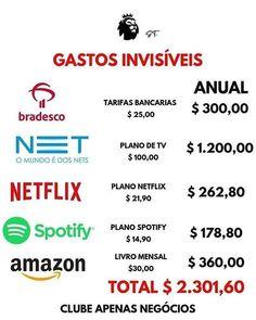Stock Market, Personal Finance, Digital Marketing, Investing, Instagram, Youtube, Life, Internet, Money