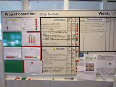 Our Performance Visual Management Boards Cover All