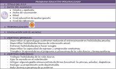PROGRAMA EDUCATIVO PERSONALIZADO mejora de la AUTONOMÍA PERSONAL EDITABLE